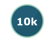 10000 Posts
