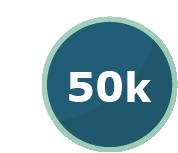 50000 Posts